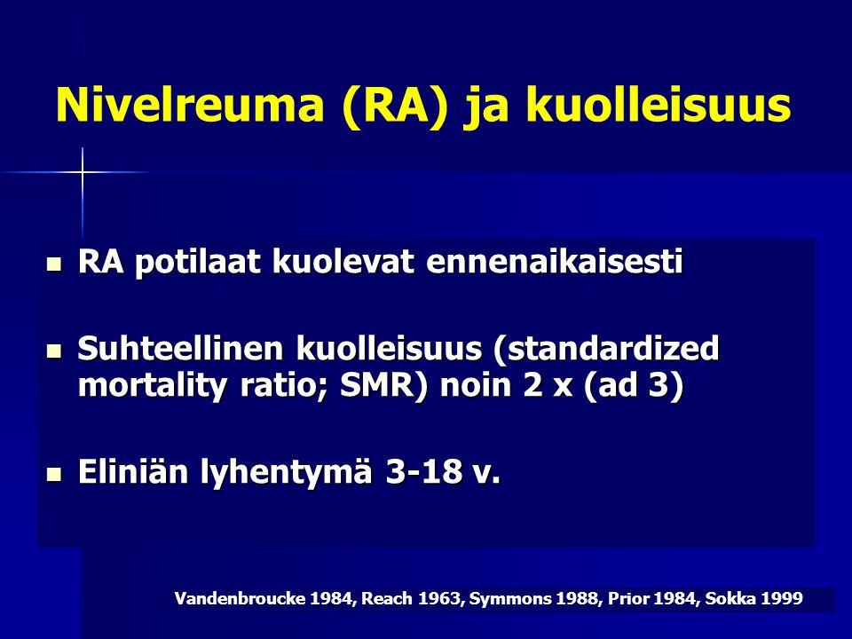 Nivelreuma (RA) ja kuolleisuus