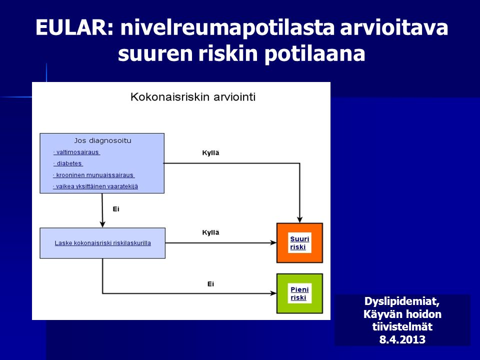 EULAR: nivelreumapotilasta arvioitava suuren riskin potilaana