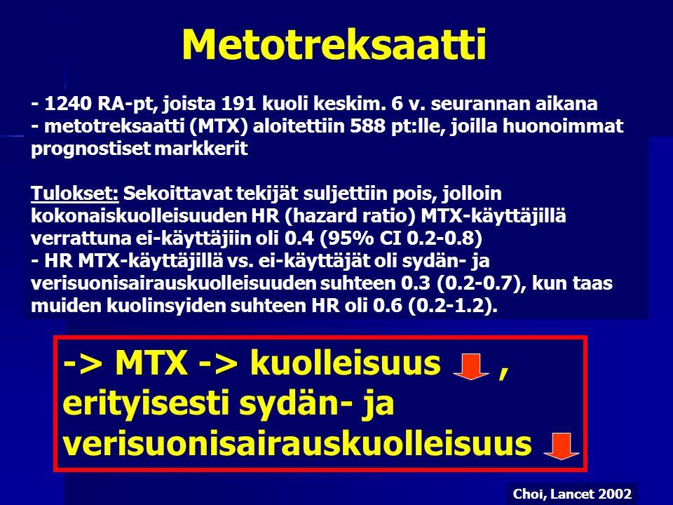 Metotreksaatti -> MTX -> kuolleisuus ,