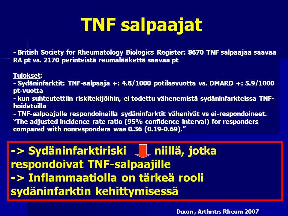Reumalääkitys IV TNF salpaajat