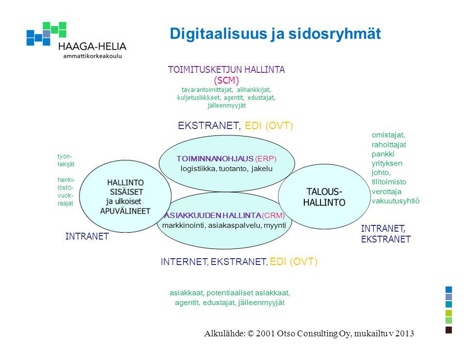 Digitaalisuus ja sidosryhmät
