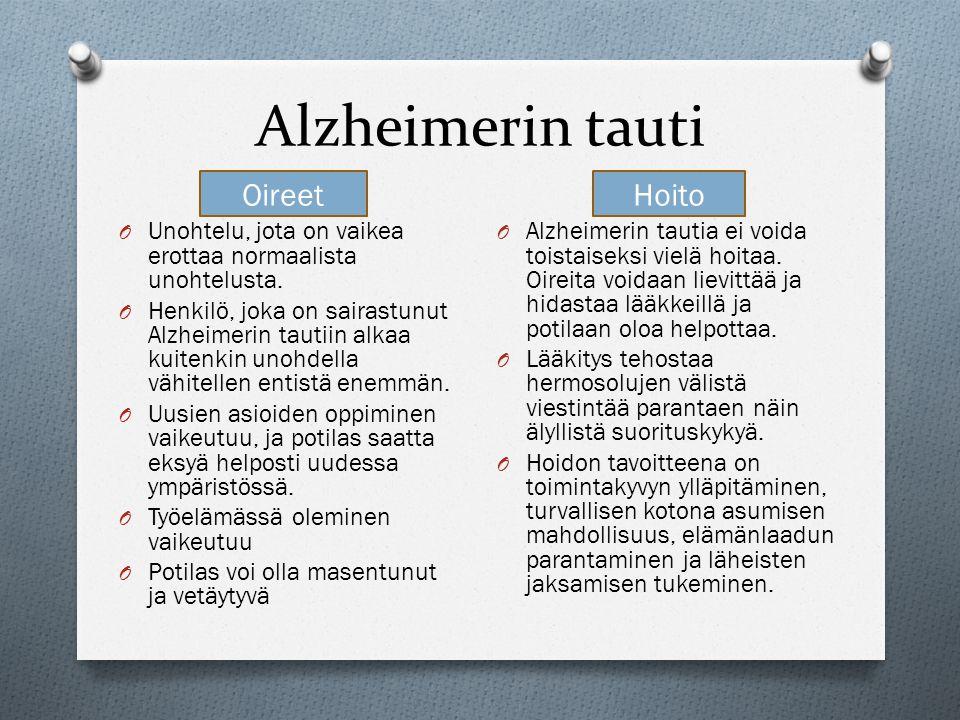 Alzheimerin tauti Oireet Hoito