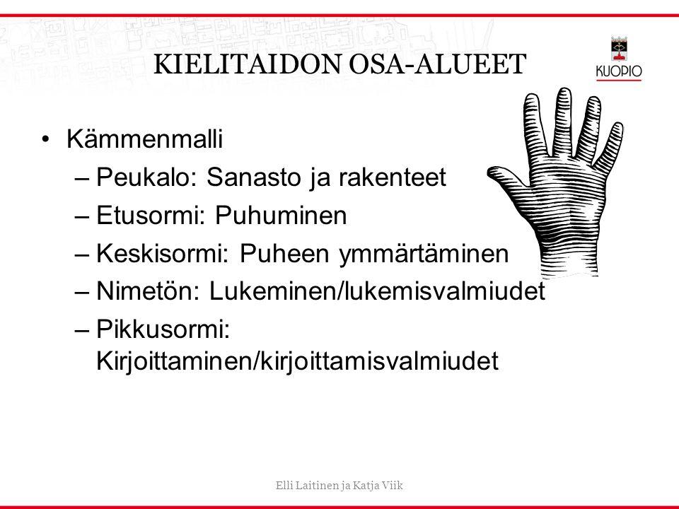 KIELITAIDON OSA-ALUEET