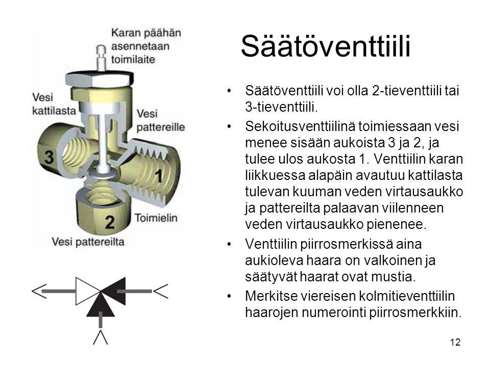 Säätöventtiili Säätöventtiili voi olla 2-tieventtiili tai 3-tieventtiili.