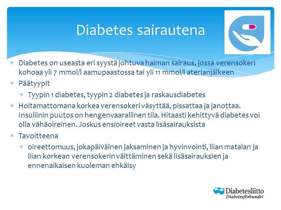 """Lääkehoidon päivä 2015 """"Toimiiko lääkehoitosi - ppt lataa"""