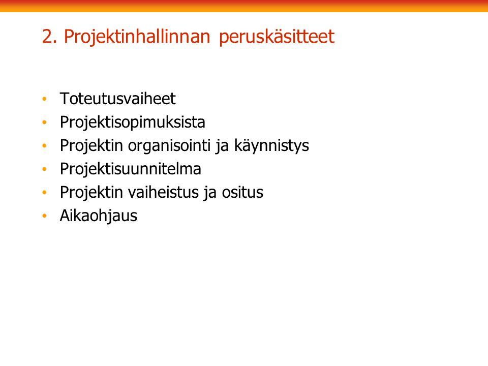 2. Projektinhallinnan peruskäsitteet