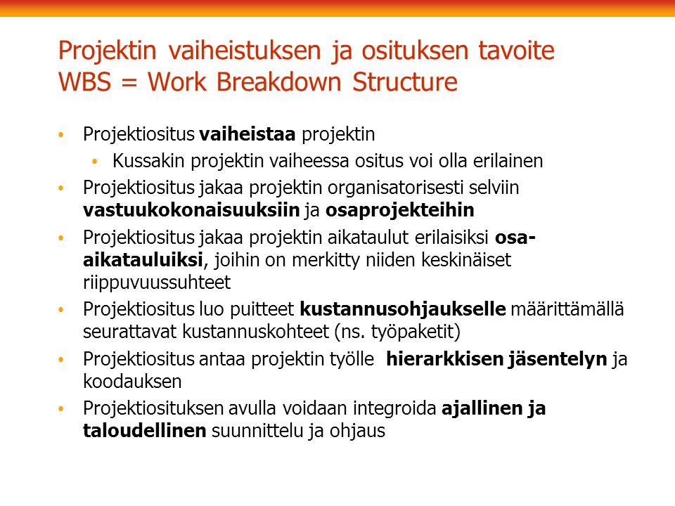 Projektin vaiheistuksen ja osituksen tavoite WBS = Work Breakdown Structure
