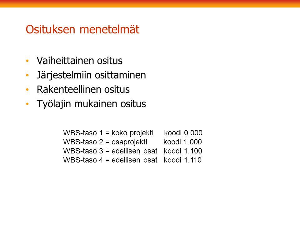 Osituksen menetelmät Vaiheittainen ositus Järjestelmiin osittaminen