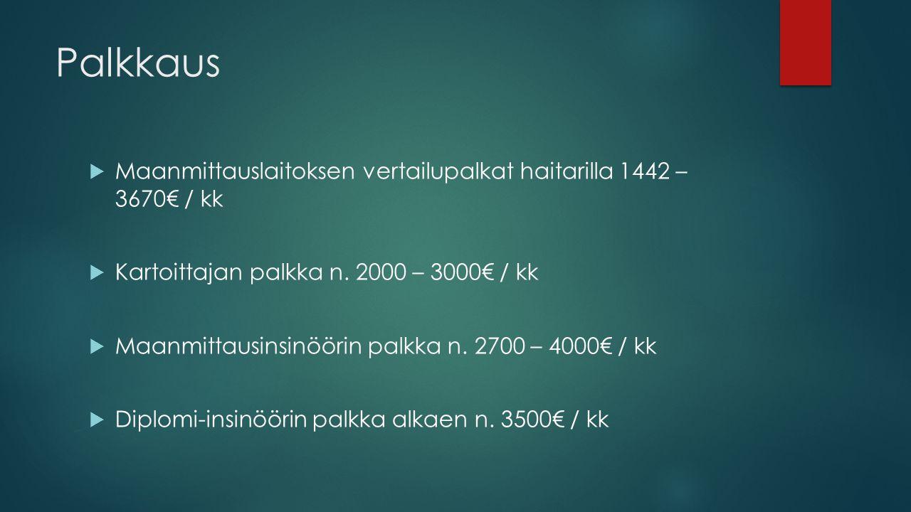 Palkkaus Maanmittauslaitoksen vertailupalkat haitarilla 1442 – 3670€ / kk. Kartoittajan palkka n. 2000 – 3000€ / kk.