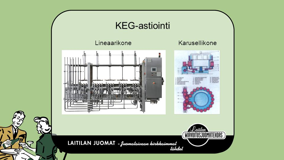 KEG-astiointi Lineaarikone Karusellikone