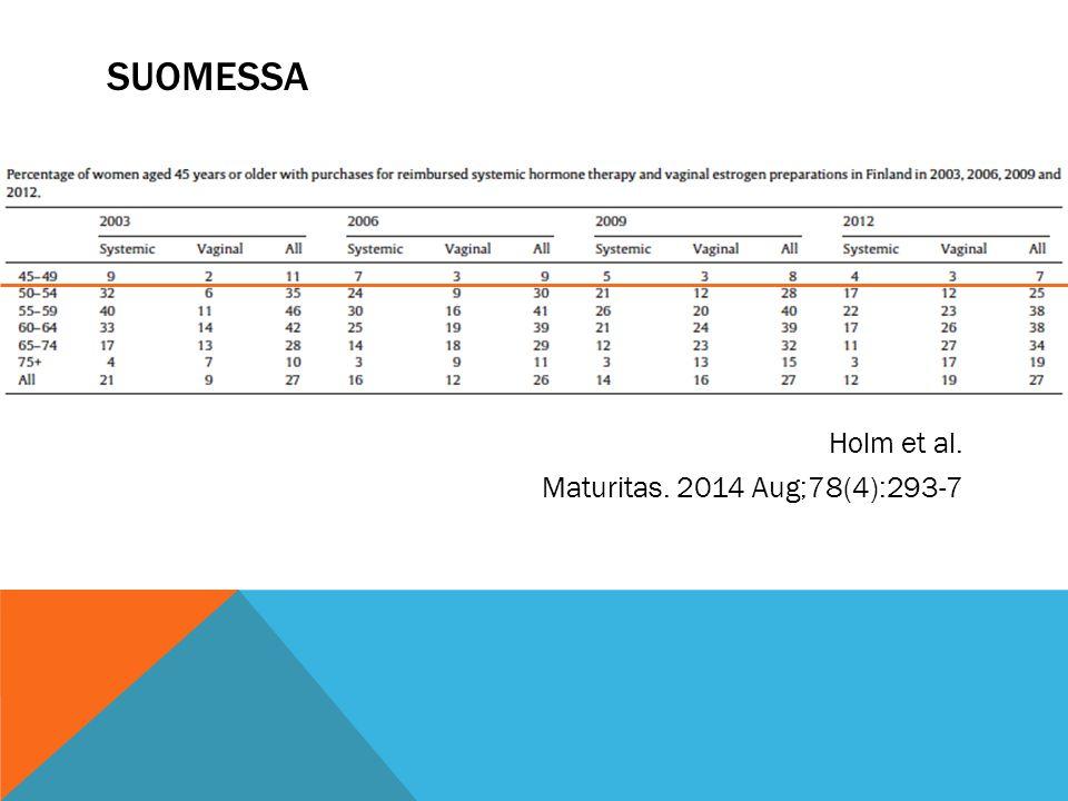 Suomessa Holm et al. Maturitas. 2014 Aug;78(4):293-7