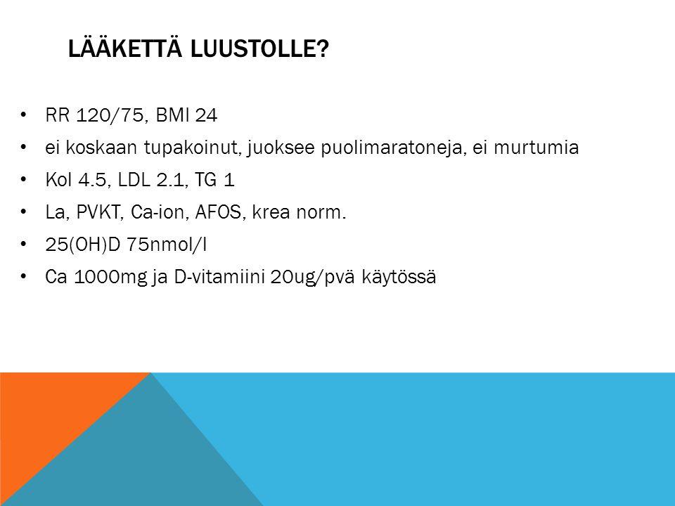 LÄÄKETTÄ LUUSTOLLE RR 120/75, BMI 24