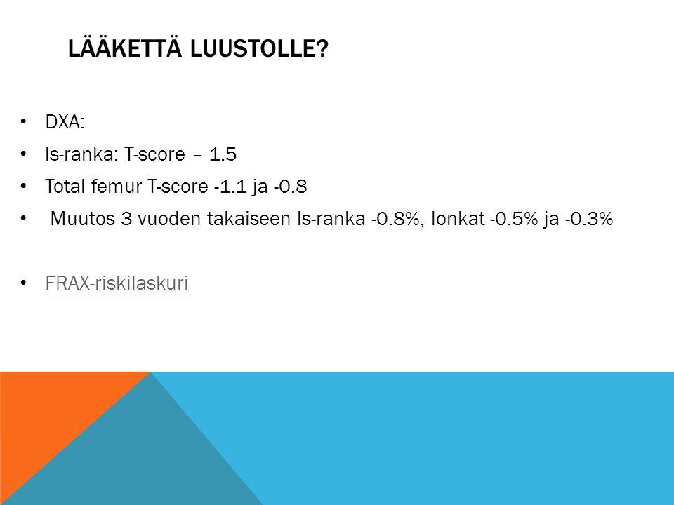 LÄÄKETTÄ LUUSTOLLE DXA: ls-ranka: T-score – 1.5