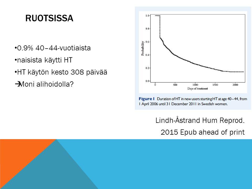 ruotsissa 0.9% 40–44-vuotiaista naisista käytti HT