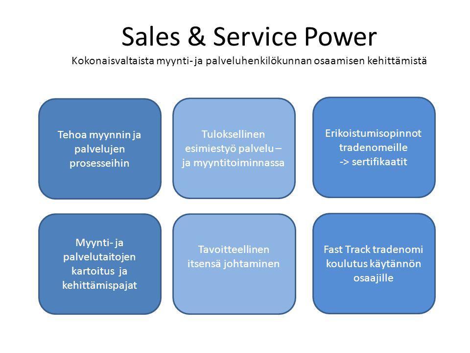 Sales & Service Power Kokonaisvaltaista myynti- ja palveluhenkilökunnan osaamisen kehittämistä. Tehoa myynnin ja palvelujen prosesseihin.