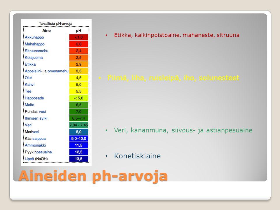 Aineiden ph-arvoja Piimä, liha, ruisleipä, iho, solunesteet