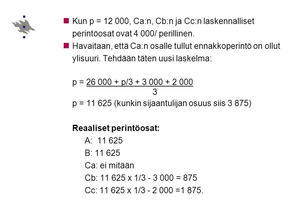 Kun p = 12 000, Ca:n, Cb:n ja Cc:n laskennalliset perintöosat ovat 4 000/ perillinen.