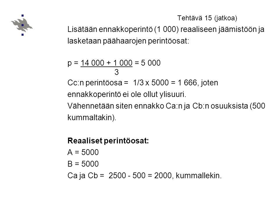 Vähennetään siten ennakko Ca:n ja Cb:n osuuksista (500 kummaltakin).