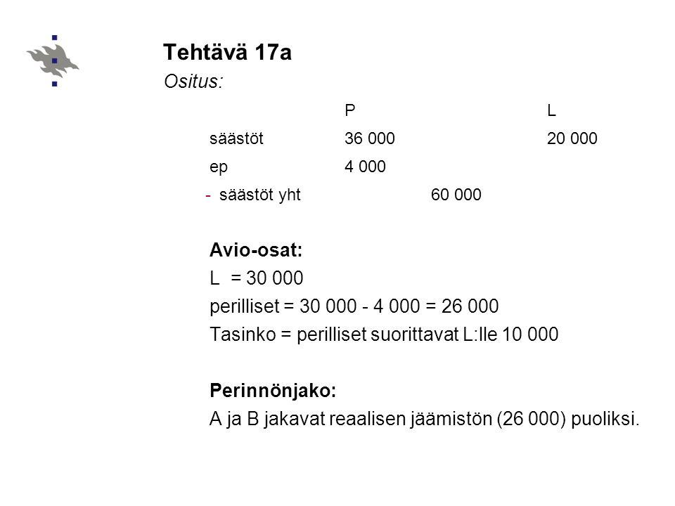 Tehtävä 17a Ositus: ep 4 000 Avio-osat: L = 30 000