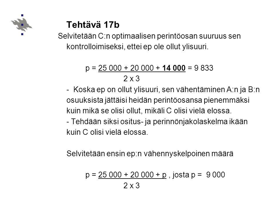 Tehtävä 17b Selvitetään C:n optimaalisen perintöosan suuruus sen kontrolloimiseksi, ettei ep ole ollut ylisuuri.