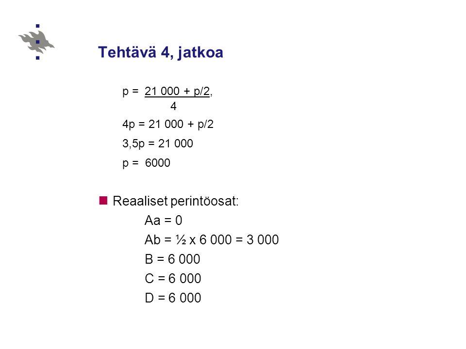 Tehtävä 4, jatkoa Reaaliset perintöosat: Aa = 0 Ab = ½ x 6 000 = 3 000