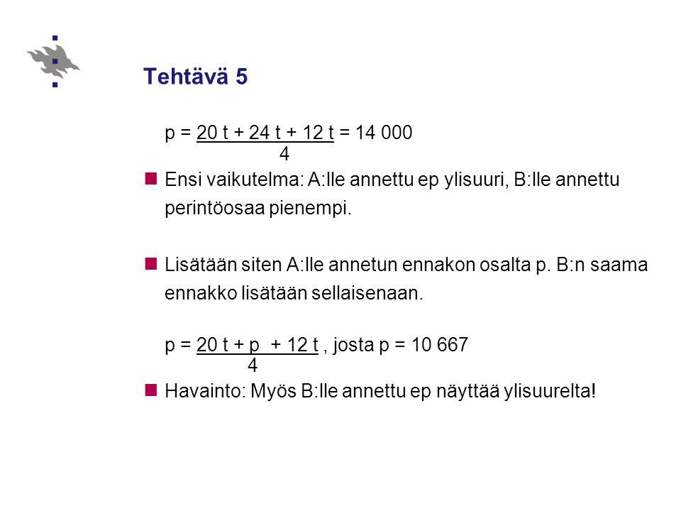 Tehtävä 5 p = 20 t + 24 t + 12 t = 14 000. 4. Ensi vaikutelma: A:lle annettu ep ylisuuri, B:lle annettu perintöosaa pienempi.