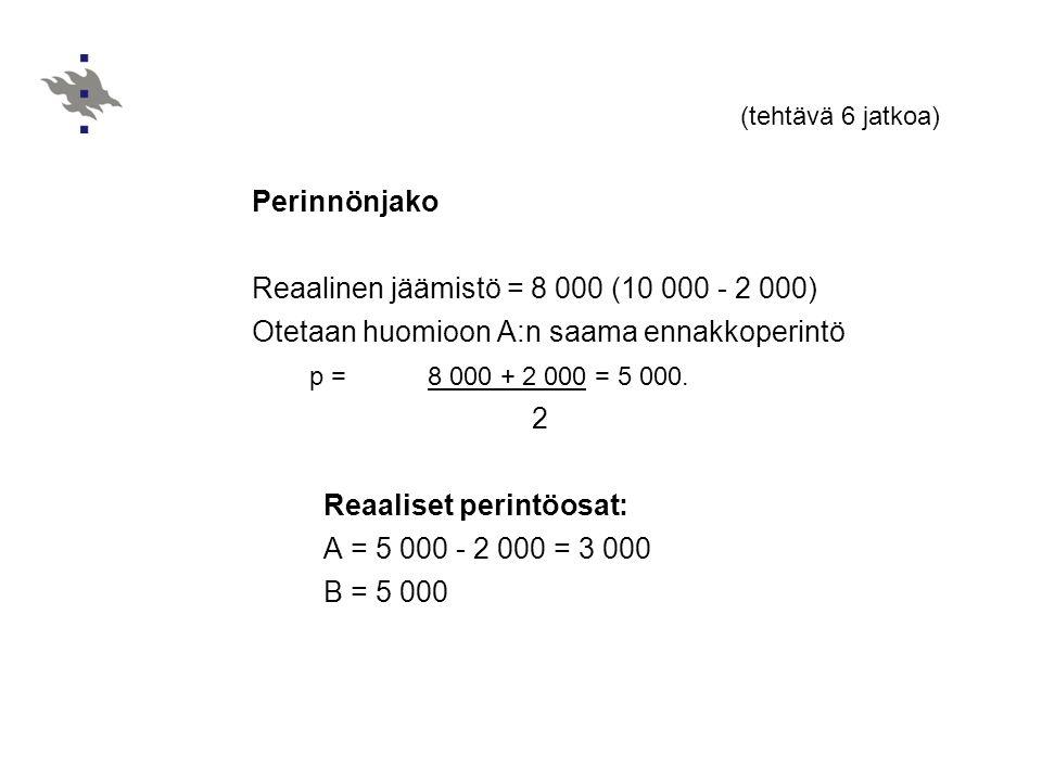 Reaalinen jäämistö = 8 000 (10 000 - 2 000)