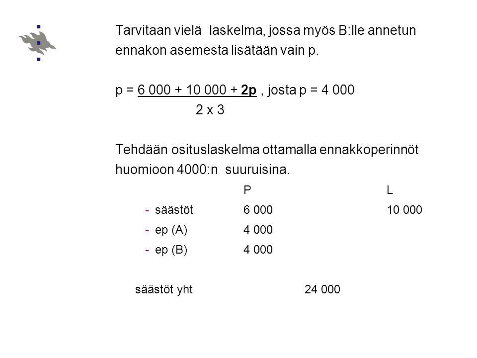 Tarvitaan vielä laskelma, jossa myös B:lle annetun ennakon asemesta lisätään vain p.