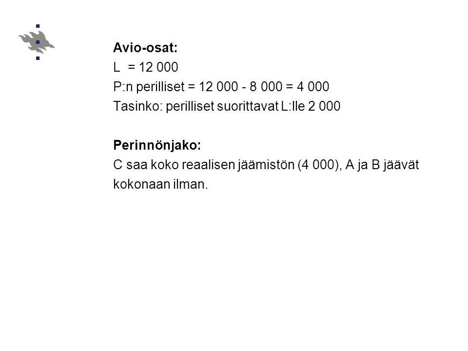 Avio-osat: L = 12 000. P:n perilliset = 12 000 - 8 000 = 4 000. Tasinko: perilliset suorittavat L:lle 2 000.