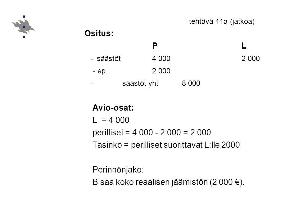 Tasinko = perilliset suorittavat L:lle 2000