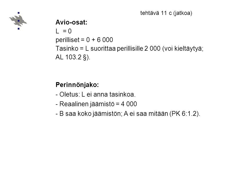 tehtävä 11 c (jatkoa) Avio-osat: L = 0. perilliset = 0 + 6 000. Tasinko = L suorittaa perillisille 2 000 (voi kieltäytyä;