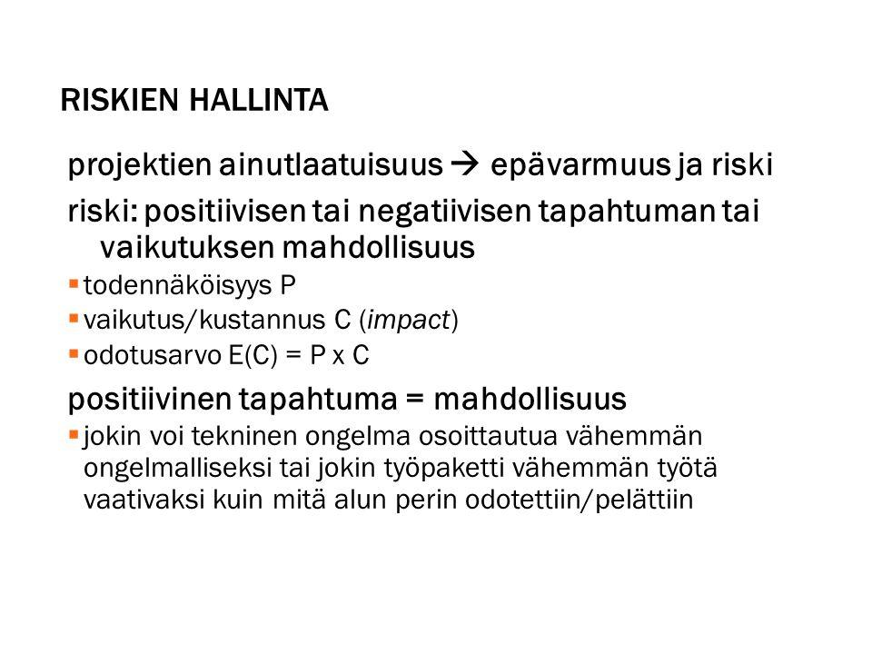 projektien ainutlaatuisuus  epävarmuus ja riski