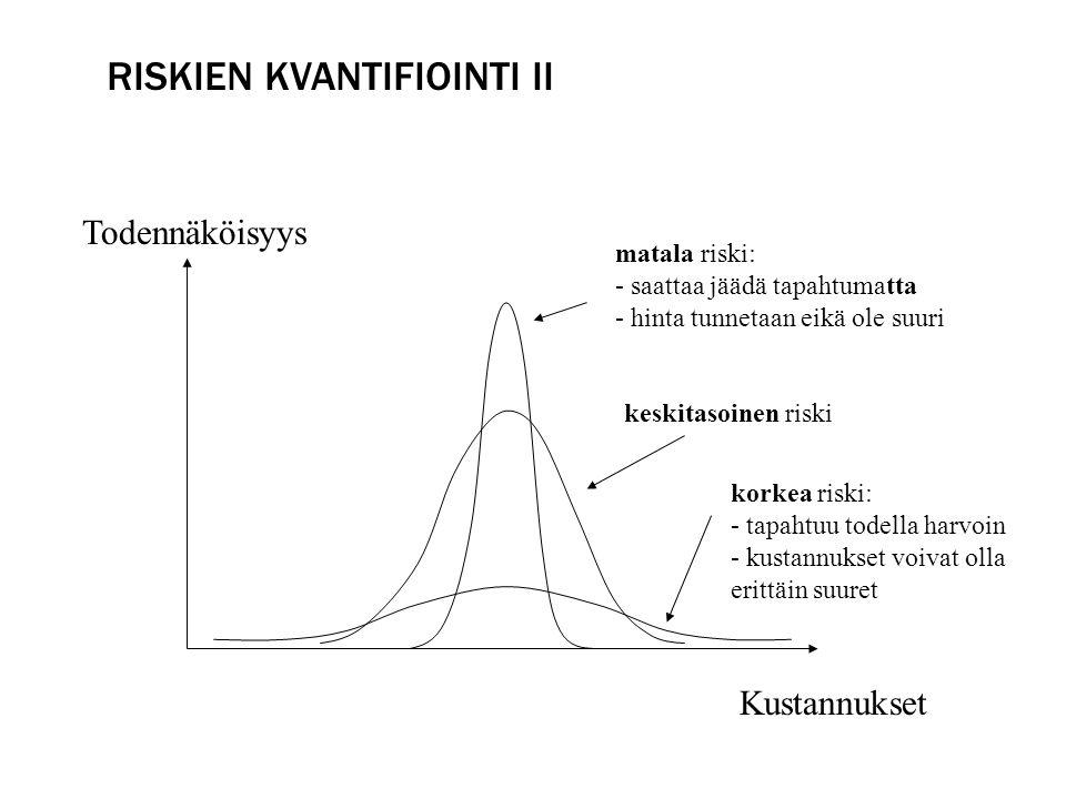 Riskien kvantifiointi II