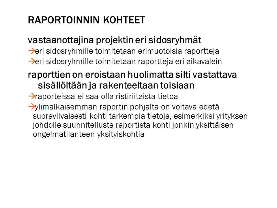 Raportoinnin kohteet vastaanottajina projektin eri sidosryhmät