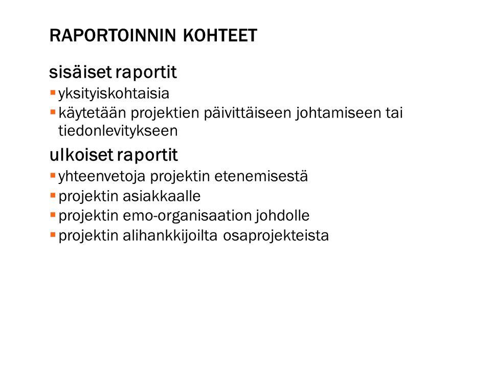 Raportoinnin kohteet sisäiset raportit ulkoiset raportit
