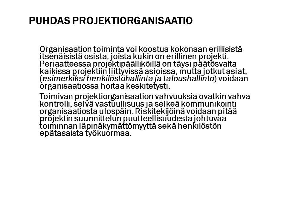 Puhdas projektiorganisaatio