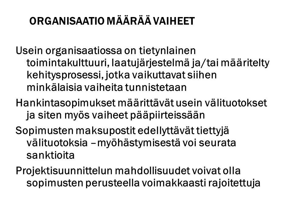 Organisaatio määrää vaiheet