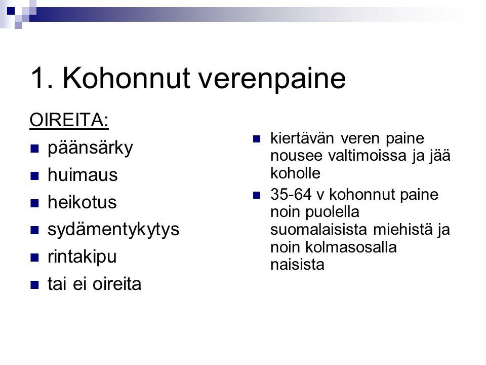 1. Kohonnut verenpaine OIREITA: päänsärky huimaus heikotus