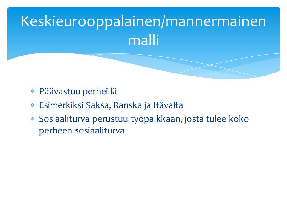 Keskieurooppalainen/mannermainen malli