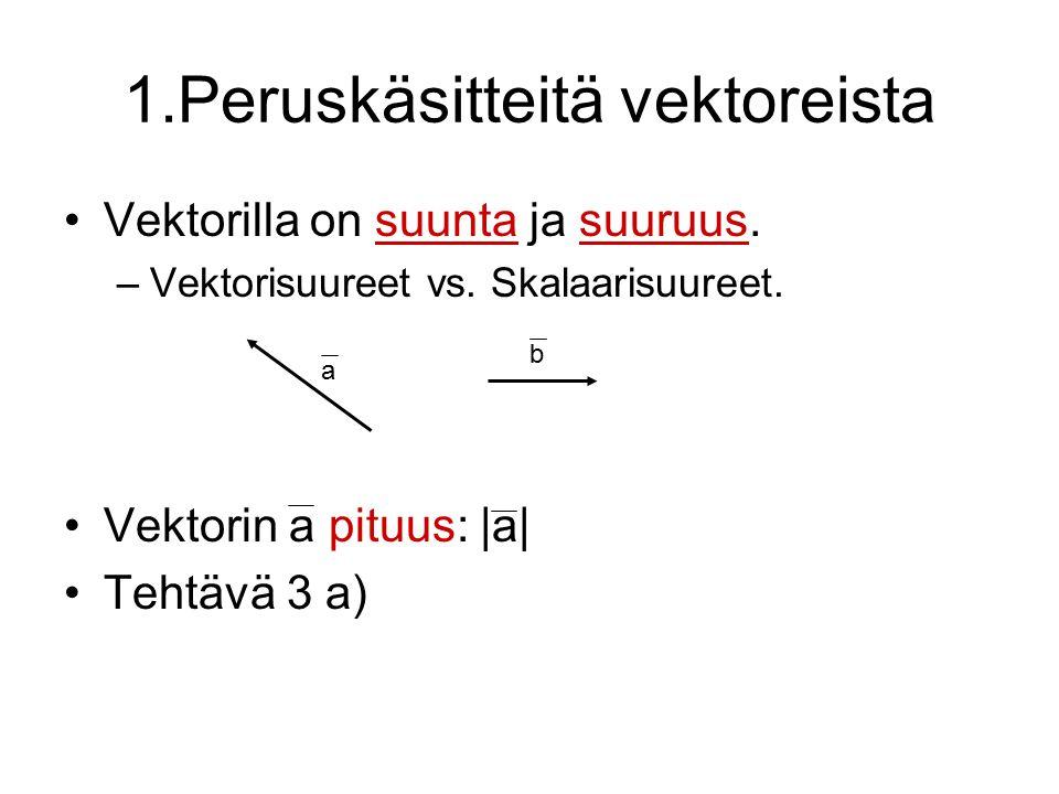 1.Peruskäsitteitä vektoreista