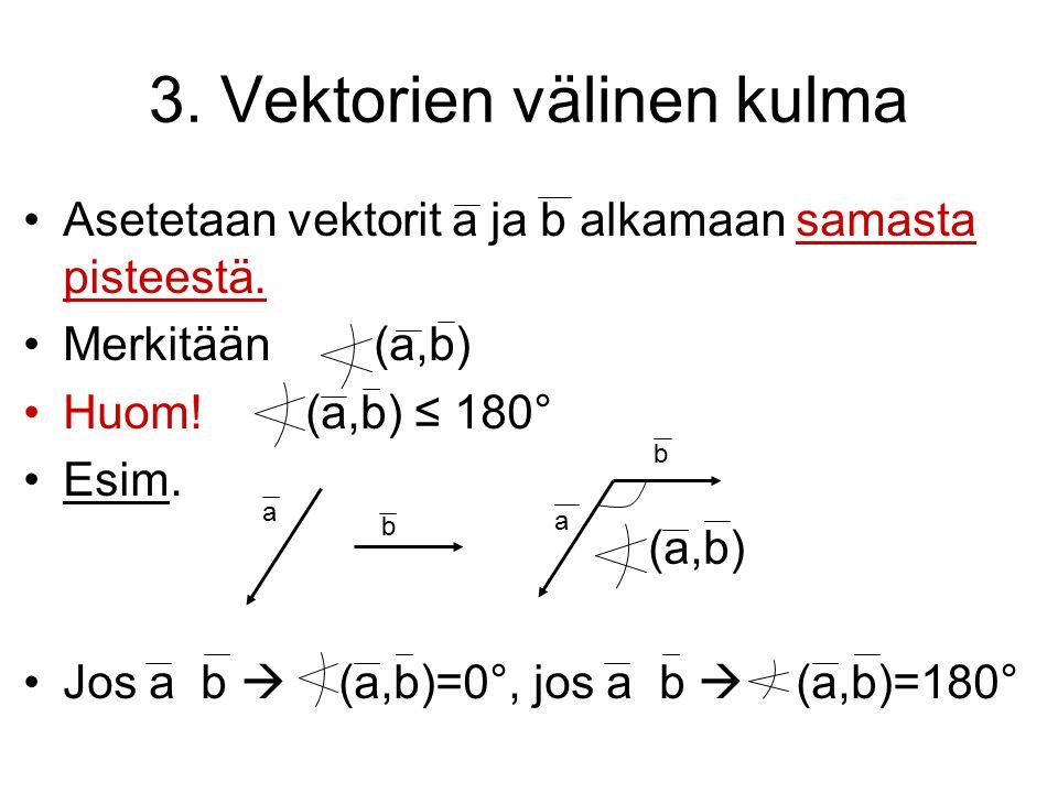 3. Vektorien välinen kulma