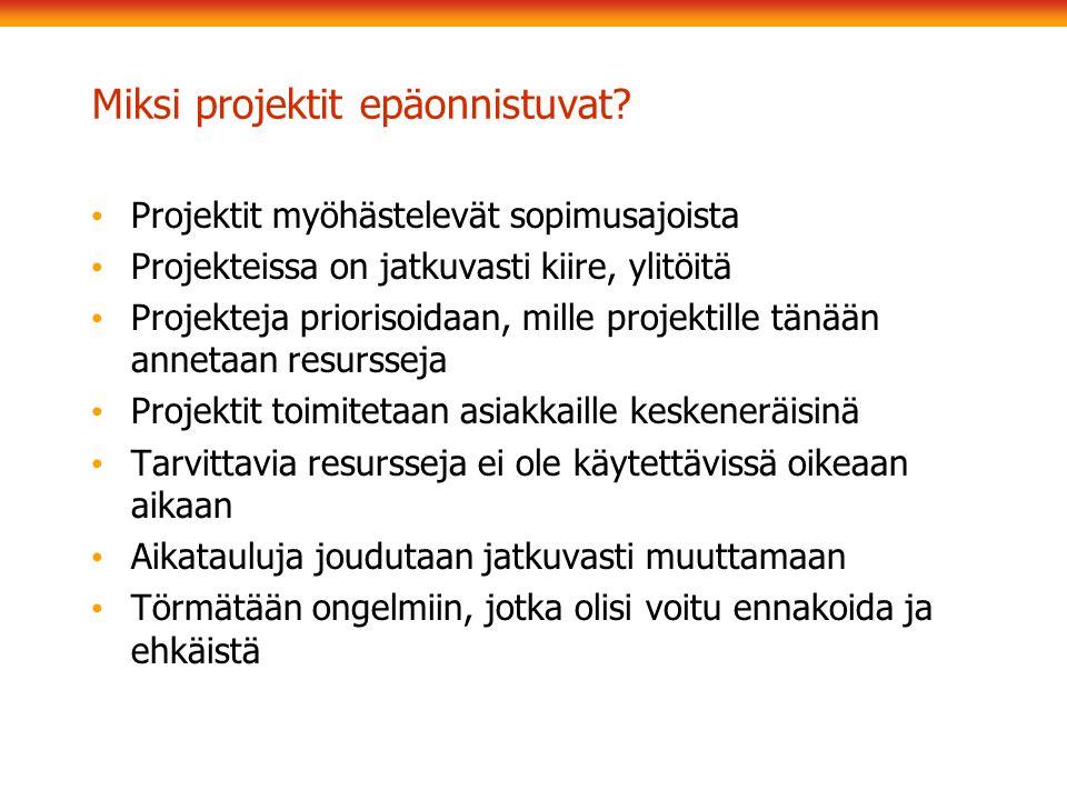 Miksi projektit epäonnistuvat