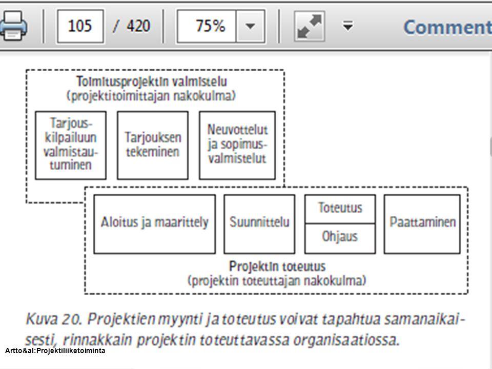Artto&al:Projektiliiketoiminta