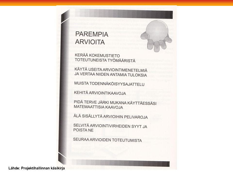Lähde: Projektihallinnan käsikirja