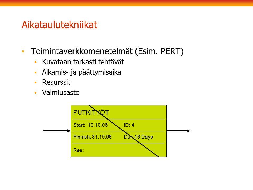 Aikataulutekniikat Toimintaverkkomenetelmät (Esim. PERT)