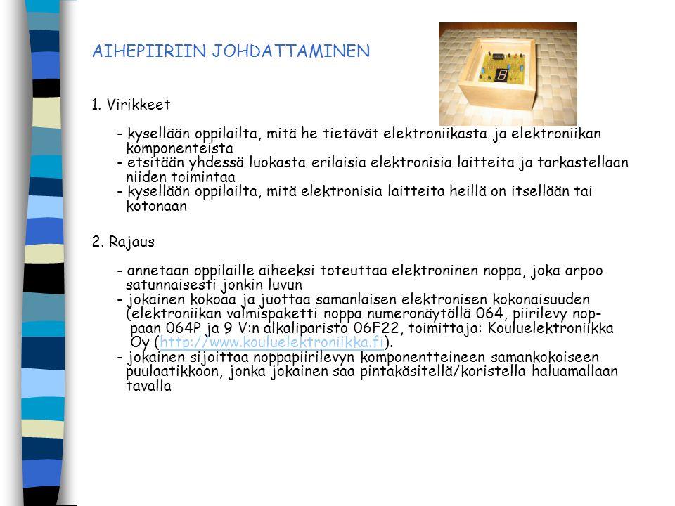 AIHEPIIRIIN JOHDATTAMINEN