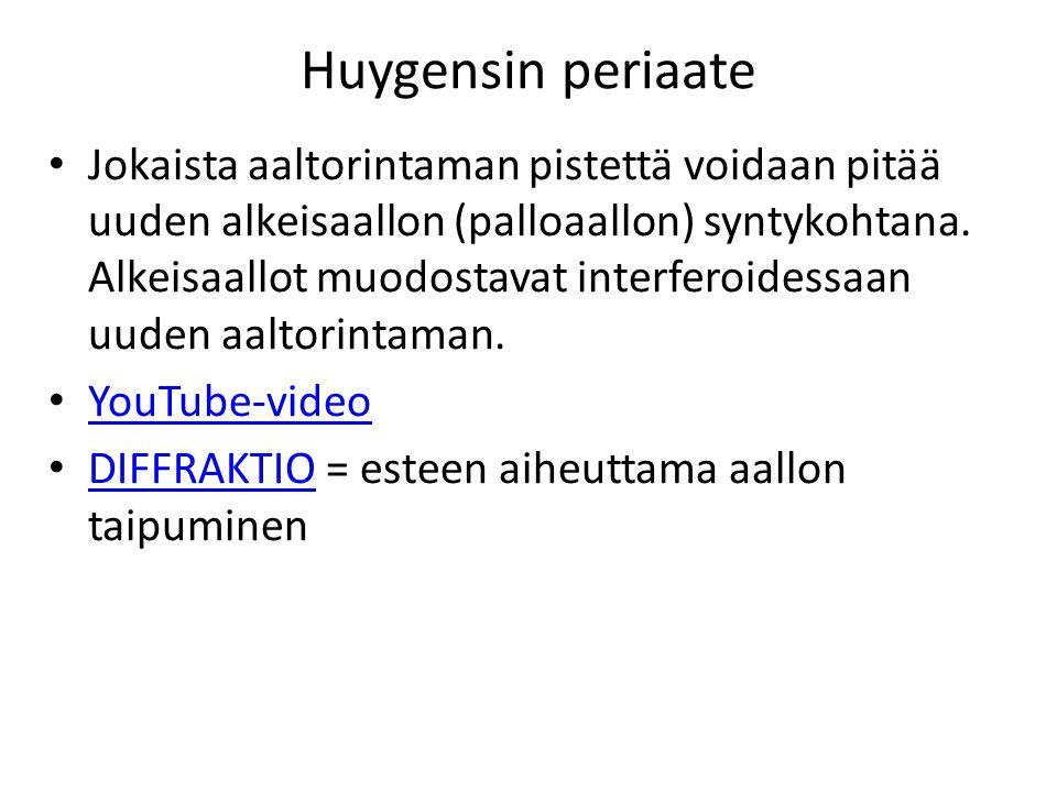 Huygensin periaate