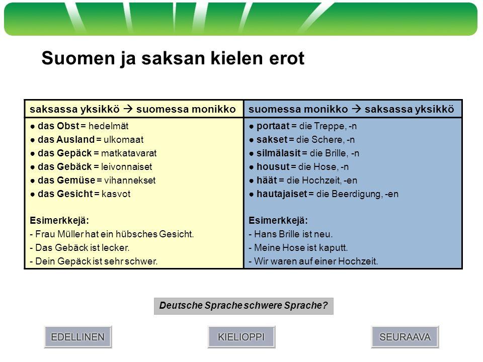 Suomen ja saksan kielen erot