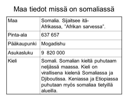 Somalian dating site Keniassa