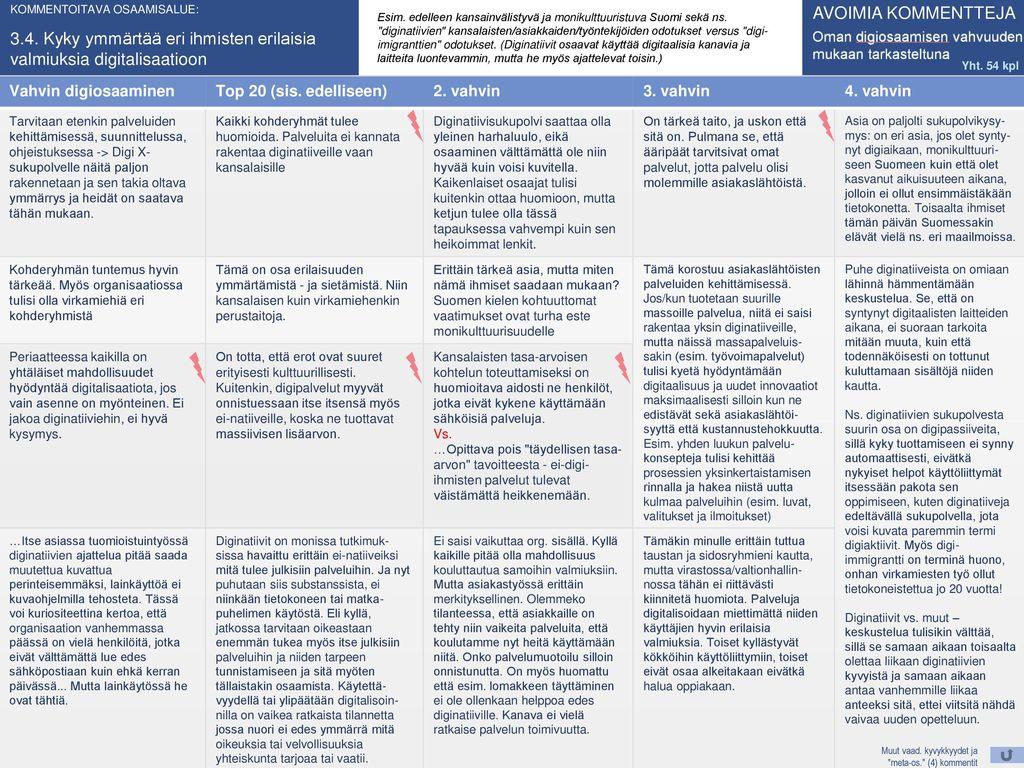 Digitalisaation vaatimat osaamiset valtiolla - ppt lataa 2d862dd525